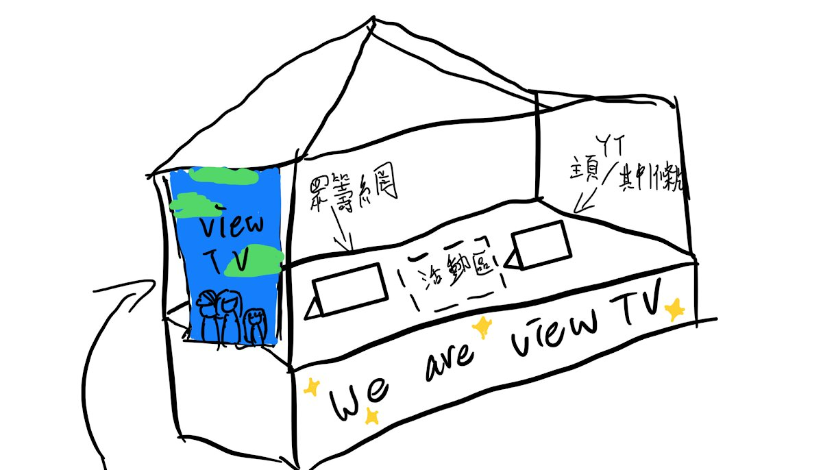 View Tv 開工一星期﹗