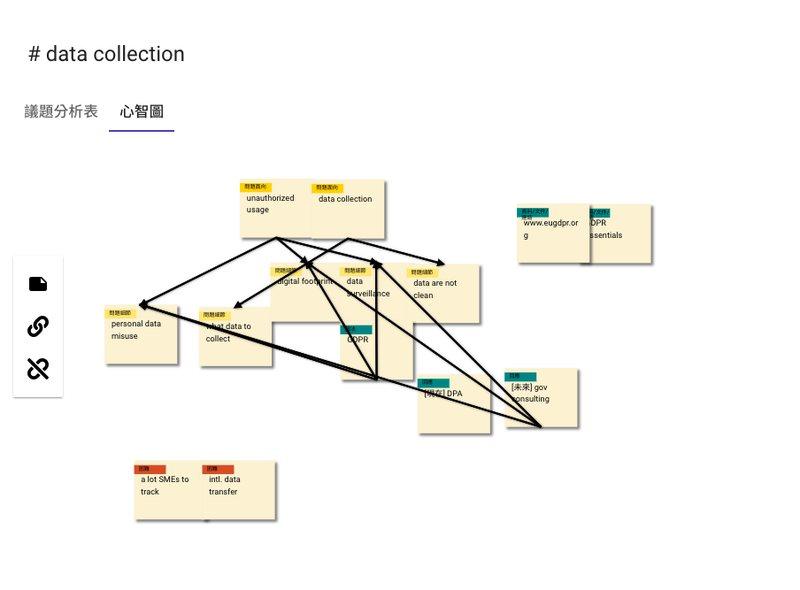 Net-Archivists 網絡史官