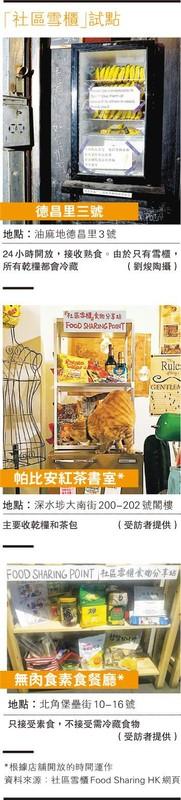 社區雪櫃   Food Sharing Hong Kong