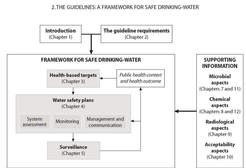 前線科技人員:跟進2015年食水含鉛事件