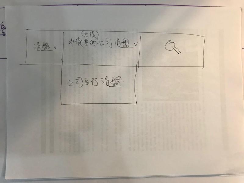 Onelawyer 訴訟有門 (法律服務搜尋器)