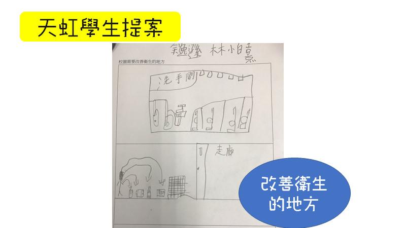 天虹小政黨