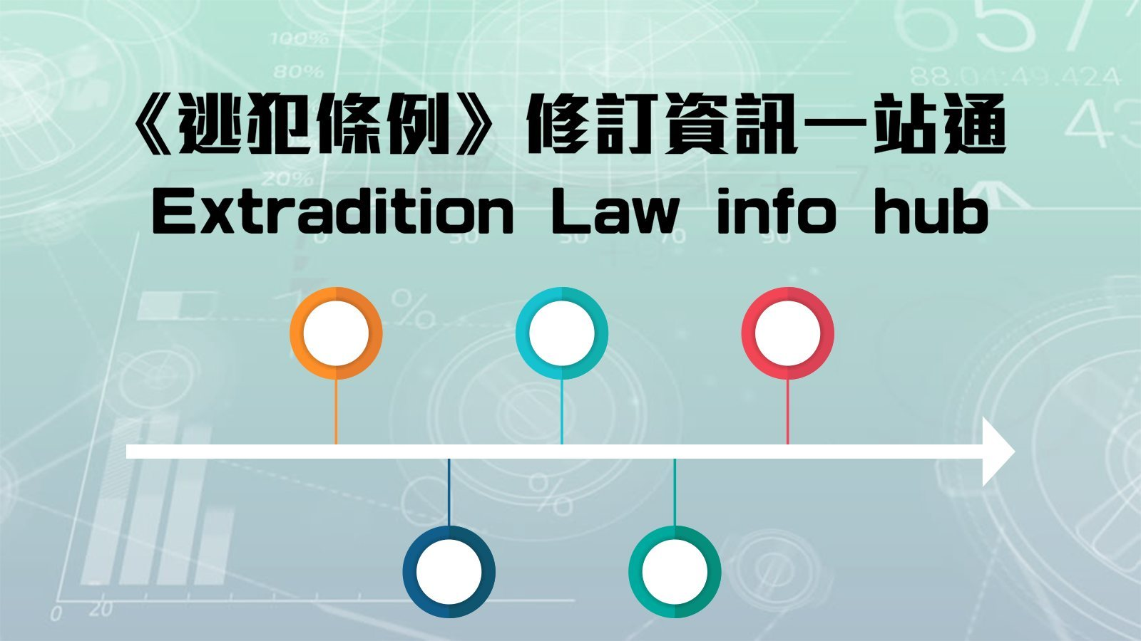 Extradition Law News Timeline